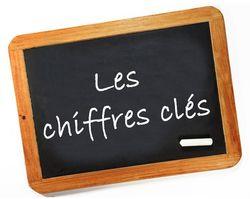 Chiffr1
